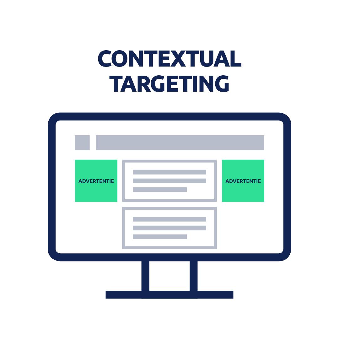 contextual targeting: hoe benut je het?