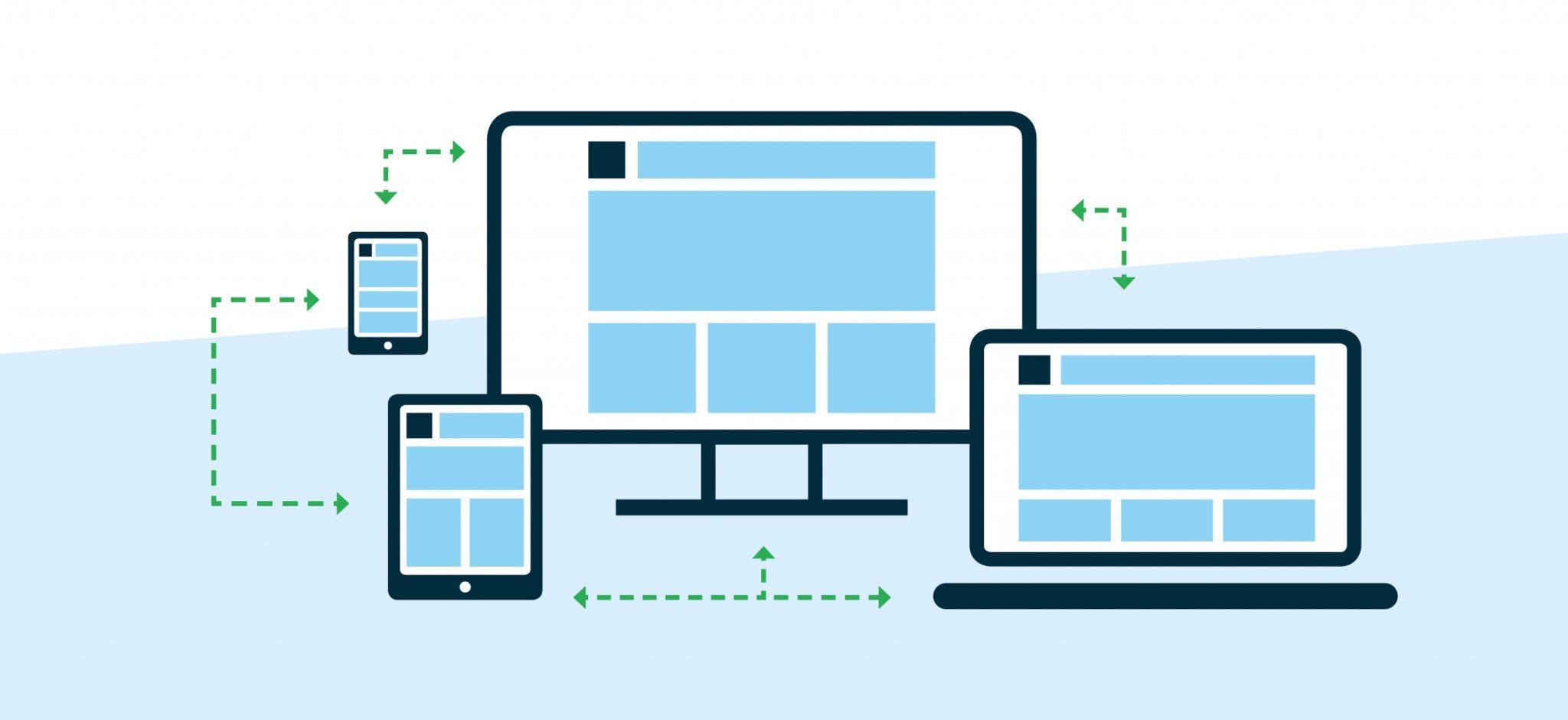 Een responsive website is de beste optie volgens Google