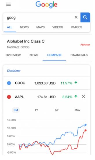 Aandelenkoersen vergelijken in Google