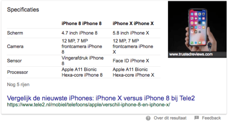 """Featured snippet bij de vraag """"iPhone X of iPhone 8"""""""