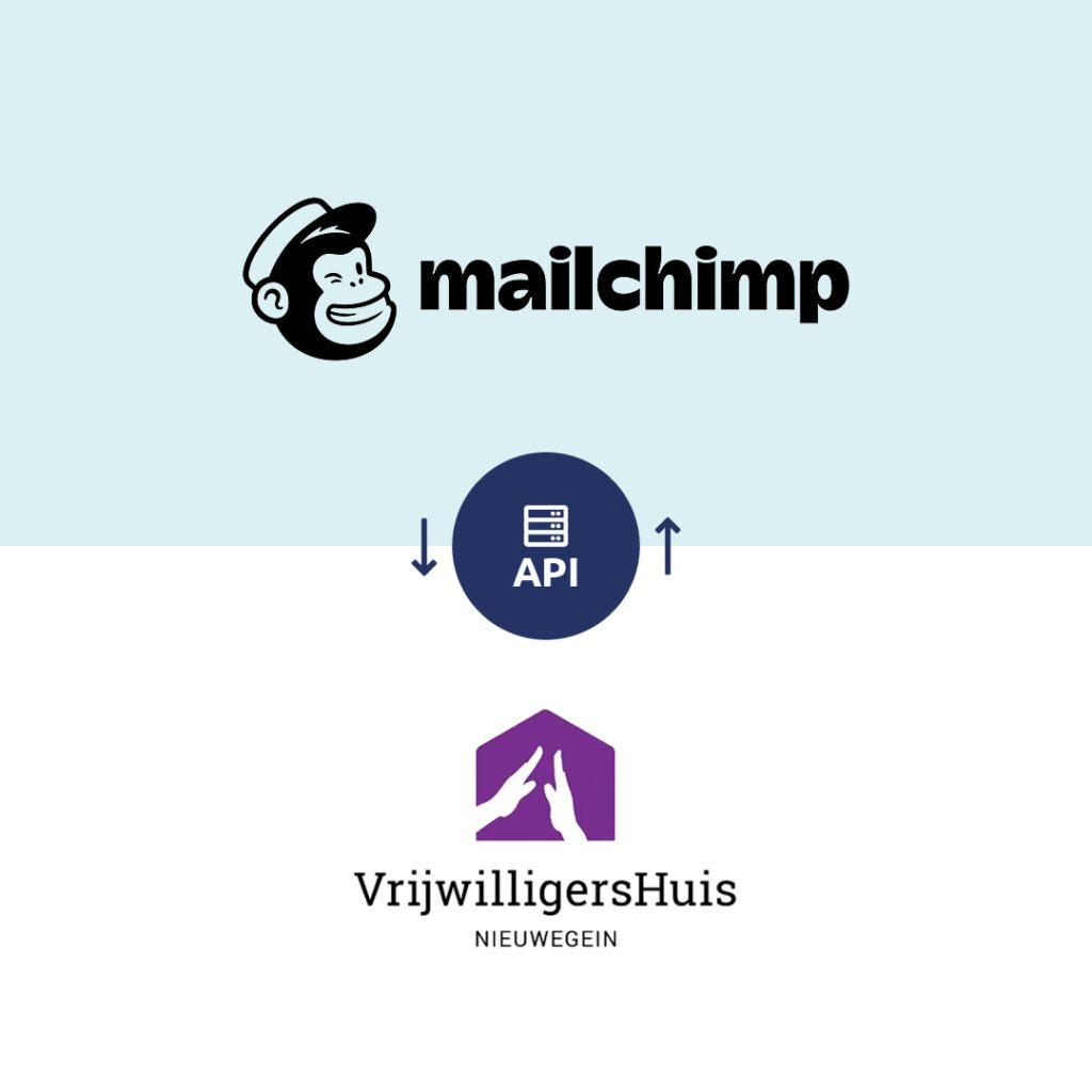 WordPress - Mailchimp koppeling voor Vrijwilligershuis Nieuwegein