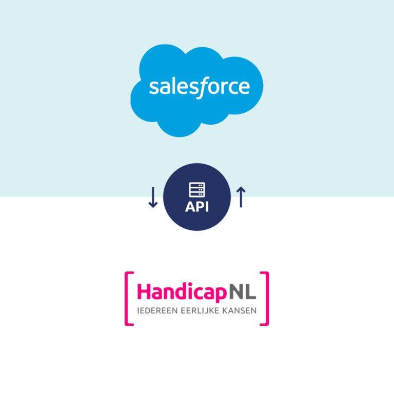 WordPress - Salesforce koppeling voor Handicap NL