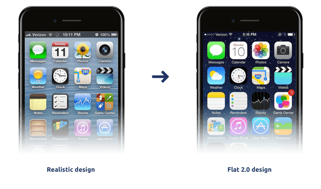 Apple iOs7 ging van realistic design naar flat 2.0 design.
