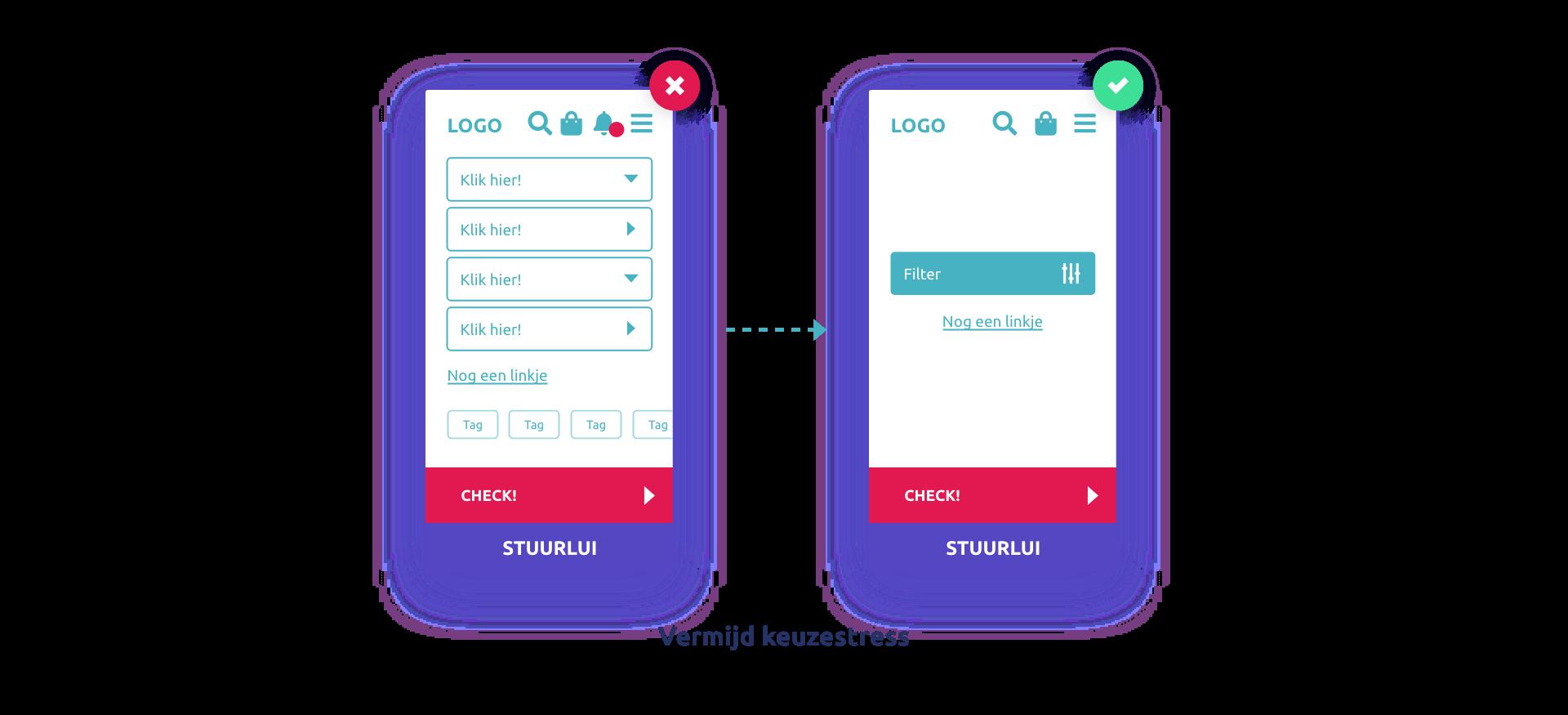 Mobile first webdesign - vermijd keuzestress